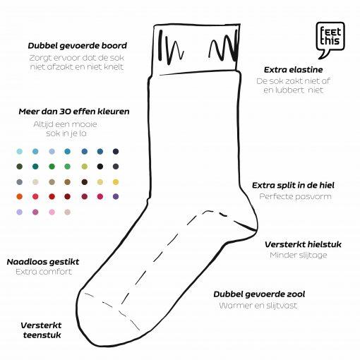 Feet This sokken